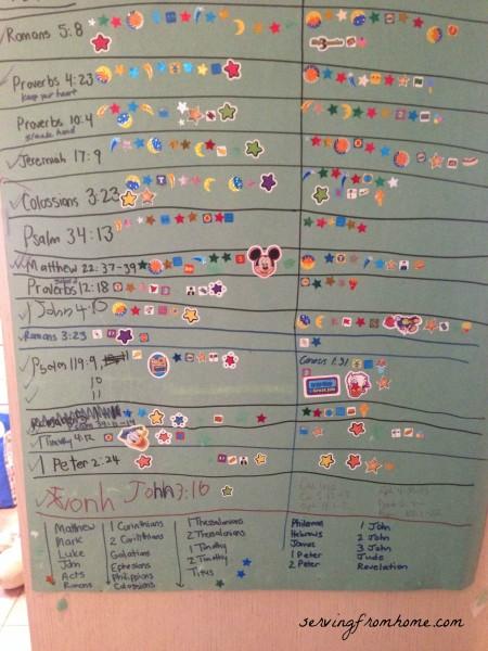 Bible Verse Sticker Chart